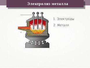 Электролиз металла 1. Электроды 2. Металл