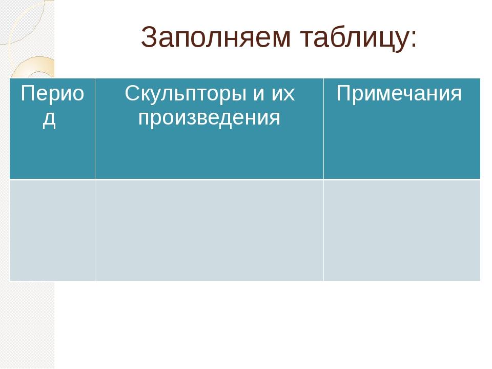 Заполняем таблицу: Период Скульпторы и их произведения Примечания