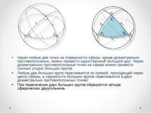 Через любые две точки на поверхности сферы, кроме диаметрально противоположн