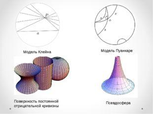 Модель Клейна Модель Пуанкаре Поверхность постоянной отрицательной кривизны П