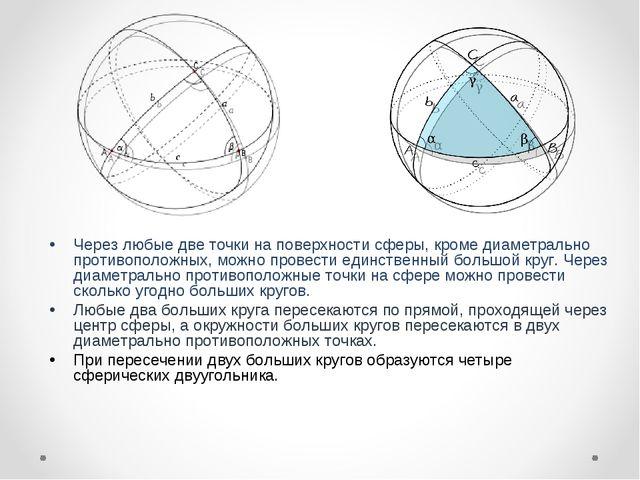 Через любые две точки на поверхности сферы, кроме диаметрально противоположн...