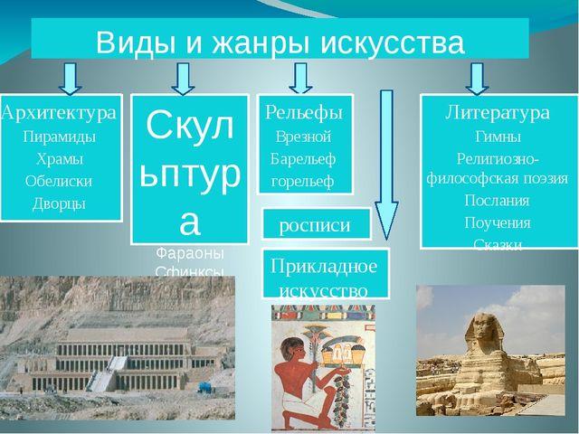 Виды и жанры искусства Скульптура Фараоны Сфинксы Слуги Писцы животные Архите...