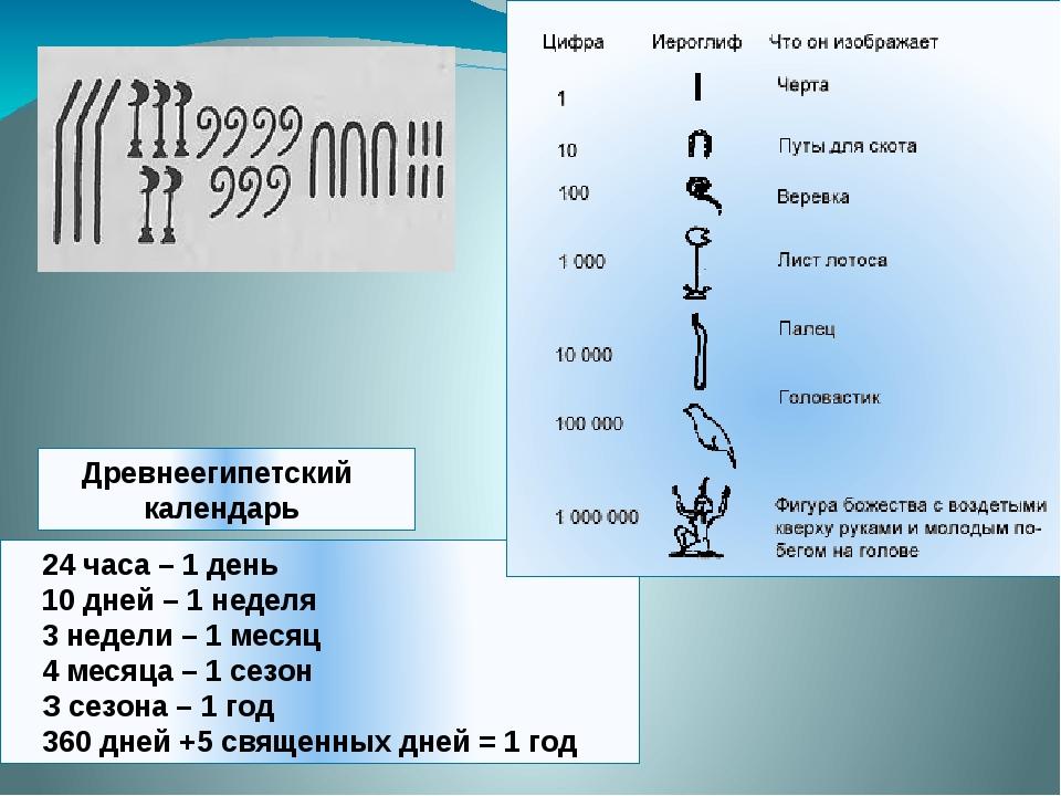 24 часа – 1 день 10 дней – 1 неделя 3 недели – 1 месяц 4 месяца – 1 сезон З с...