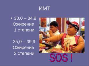 ИМТ 30,0 – 34,9 Ожирение 1 степени 35,0 – 39,9 Ожирение 2 степени