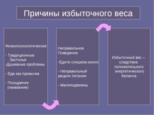 Причины избыточного веса Физиопсихологические - Традиционные Застолья Душевны