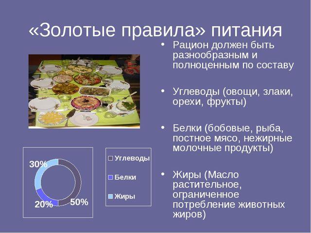«Золотые правила» питания Рацион должен быть разнообразным и полноценным по с...