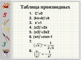 С'=0 (kx+b)'=k х'=1 (х2)'=2х (х3)'=3х2 6. (хn)'=nхn-1 7. 8. Таблица производ