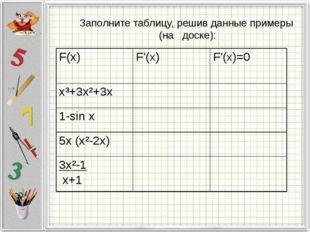 Заполните таблицу, решив данные примеры (на доске): F(x) F'(X) F'(X)=0 х³+3х²