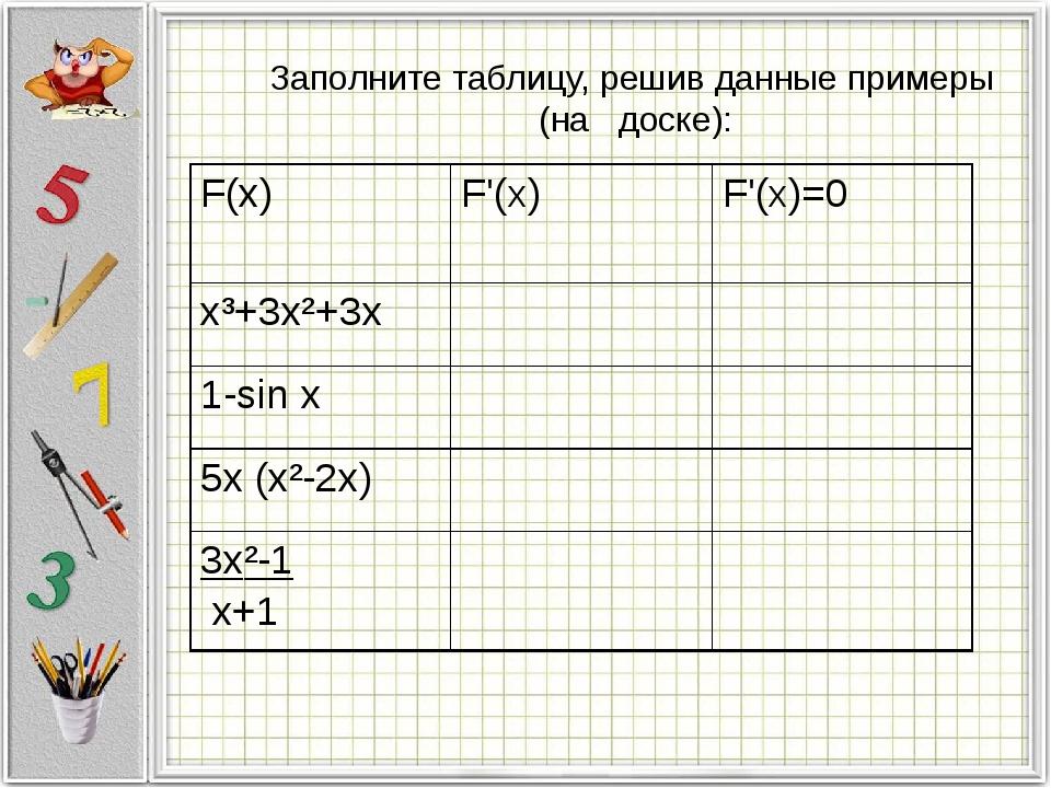 Заполните таблицу, решив данные примеры (на доске): F(x) F'(X) F'(X)=0 х³+3х²...