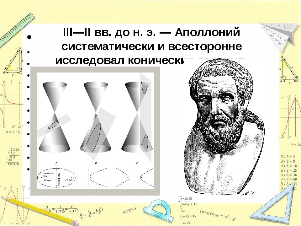Ill—II вв. до н. э. —Аполлоний систематически и всесторонне исследовал конич...