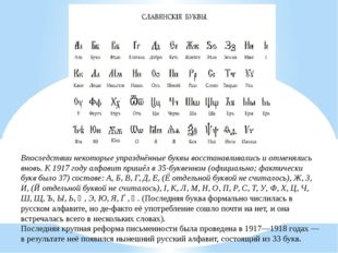 Впоследствии некоторые упразднённые буквы восстанавливались и отменялись внов