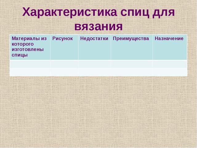 Характеристика спиц для вязания Материалы из которого изготовлены спицыРисун...