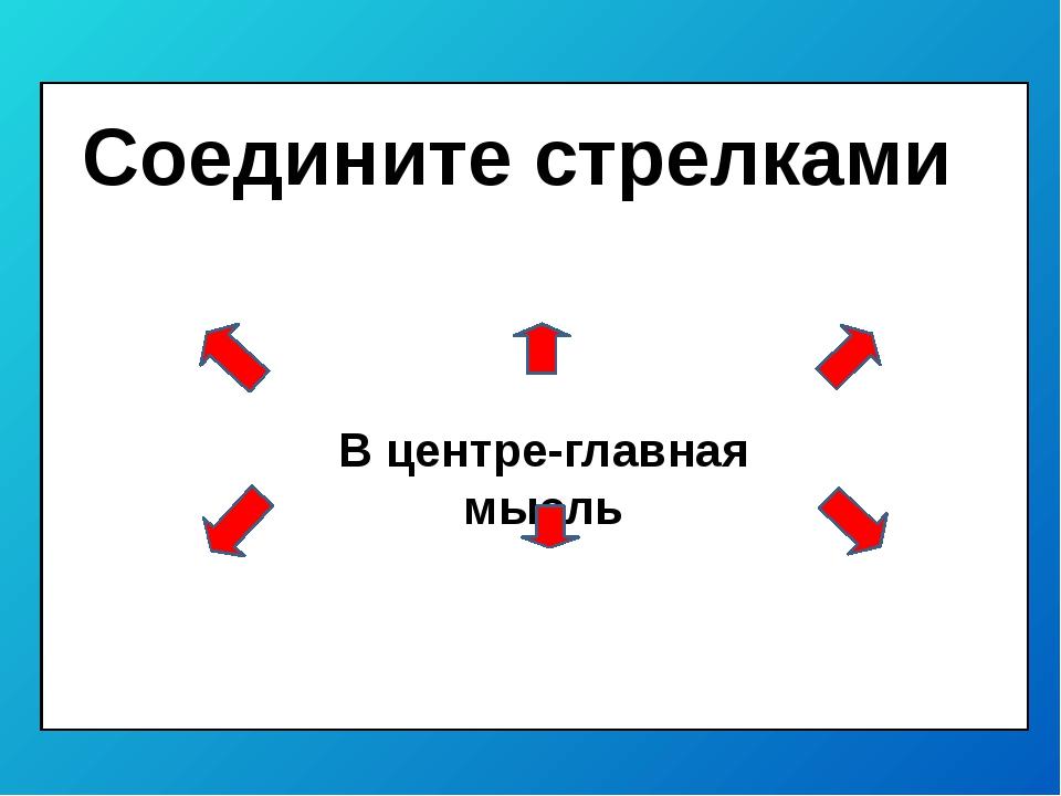 В центре-главная мысль Соедините стрелками