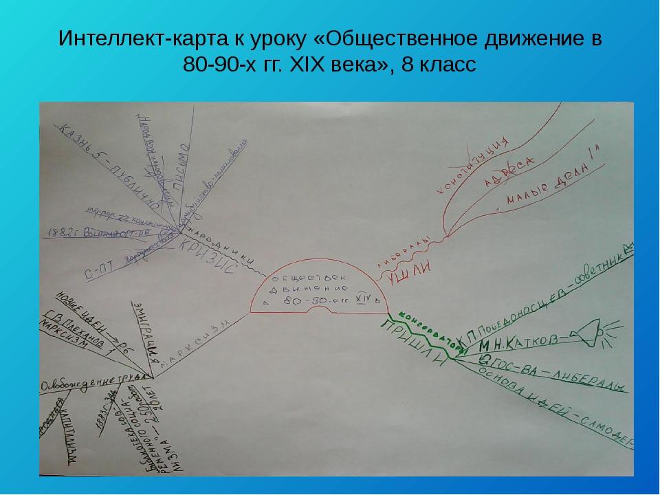 Интеллект-карта к уроку «Общественное движение в 80-90-х гг. XIX века», 8 класс