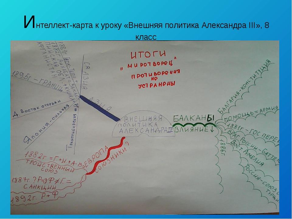 Интеллект-карта к уроку «Внешняя политика Александра III», 8 класс