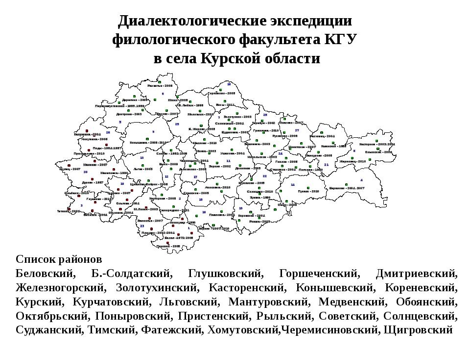 Диалектологические экспедиции филологического факультета КГУ в села Курской о...