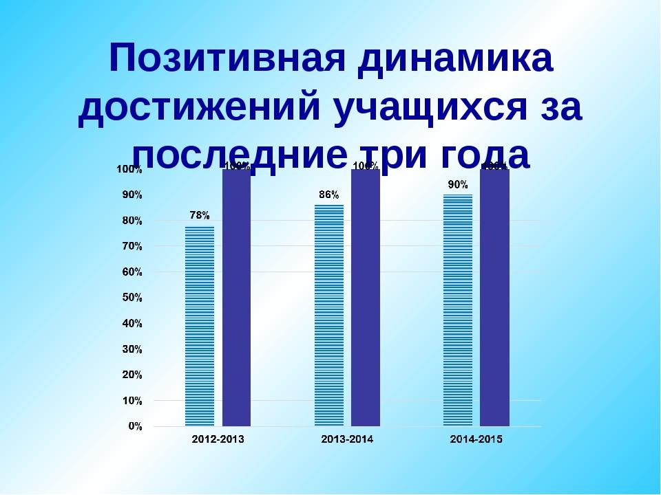 Позитивная динамика достижений учащихся за последние три года
