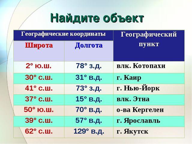 Найдите объект Географические координатыГеографический пункт ШиротаДолгота...