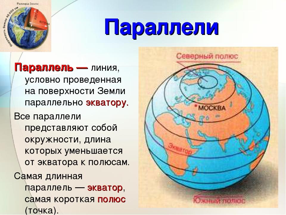 Параллели Параллель — линия, условно проведенная на поверхности Земли паралле...