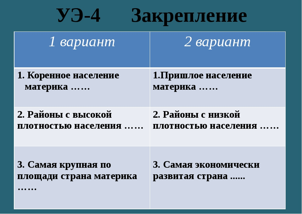 УЭ-4 Закрепление 1 вариант 2 вариант 1. Коренное население материка …… 1.Приш...