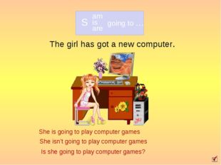 The girl has got a new computer. She is going to play computer games She isn'