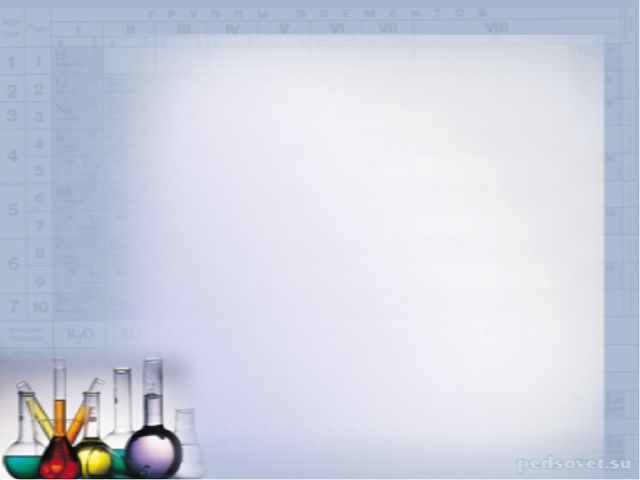 картинки по химии для презентации