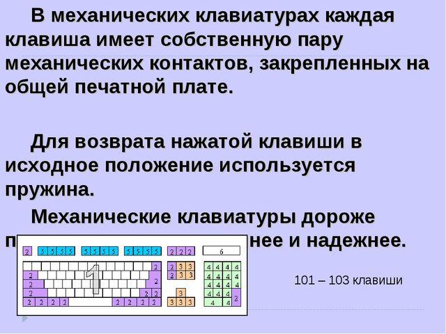 В механических клавиатурах каждая клавиша имеет собственную пару механических...