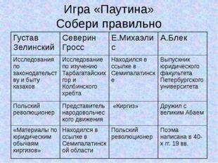 Игра «Паутина» Собери правильно Густав Зелинский Северин Гросс Е.Михаэлис А.Б