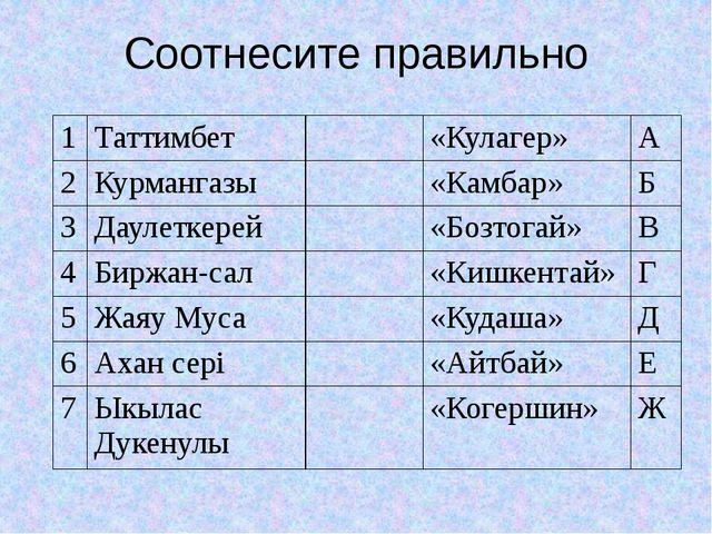 Соотнесите правильно 1 Таттимбет «Кулагер» А 2 Курмангазы «Камбар» Б 3 Даулет...