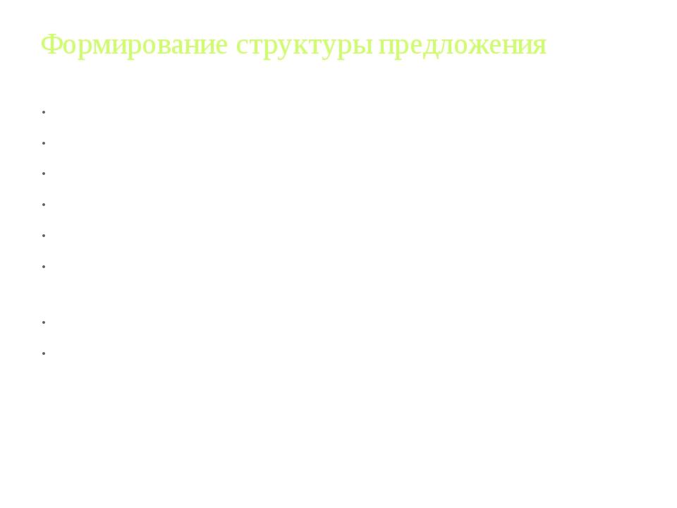 Формирование структуры предложения Составление графической схемы предложения....