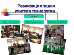 Реализация задач учителя технологии