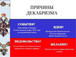 ПРИЧИНЫ ДЕКАБРИЗМА Революции в Европе. Отечественная война 1812 года и загран