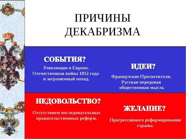 ПРИЧИНЫ ДЕКАБРИЗМА Революции в Европе. Отечественная война 1812 года и загран...