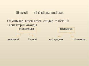 III-кезең «Бағыңды шыңда» Оқушылар кезек-кезек сандар тізбегінің қасиеттерін