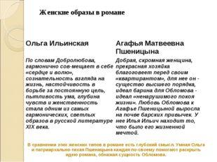 Женские образы в романе  Ольга ИльинскаяАгафья Матвеевна Пшеницына По слова