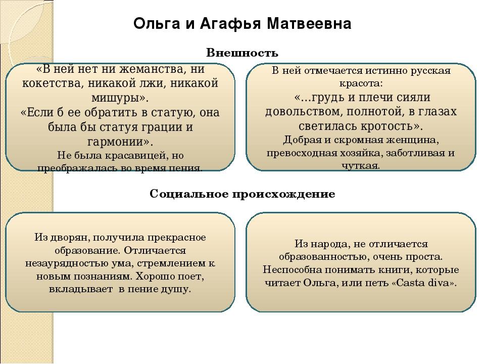 Ольга и Агафья Матвеевна Внешность «В ней нет ни жеманства, ни кокетства, ник...