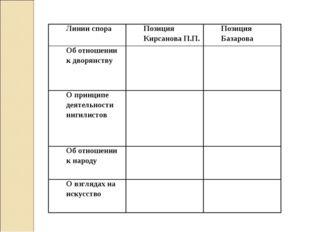 Линии спораПозиция Кирсанова П.П.Позиция Базарова Об отношении к дворянству