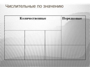 Числительные по значению Количественные Порядковые