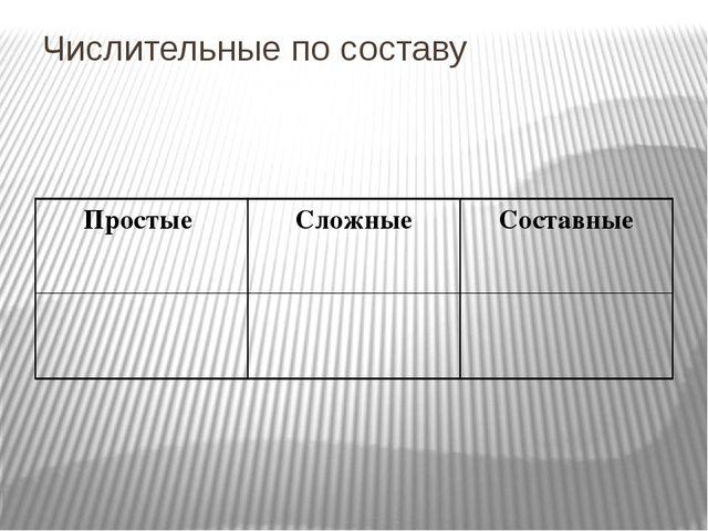 Числительные по составу Простые Сложные Составные