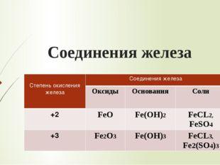 Соединения железа Степень окисления железа Соединения железа Оксиды Основания