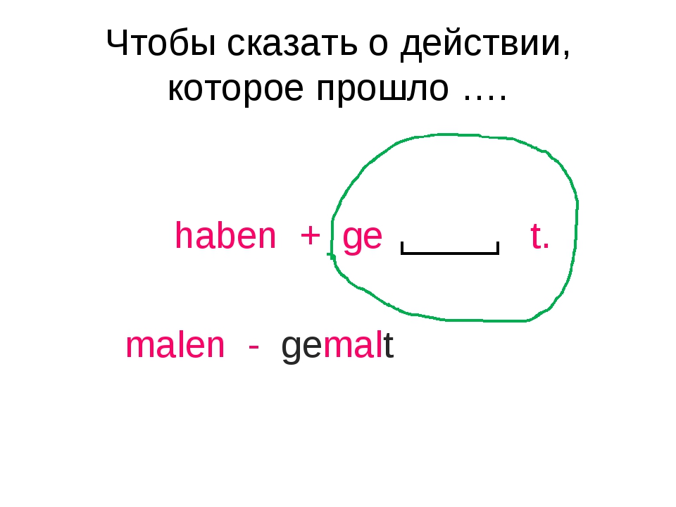 Чтобы сказать о действии, которое прошло …. haben + ge t. malen - gemalt