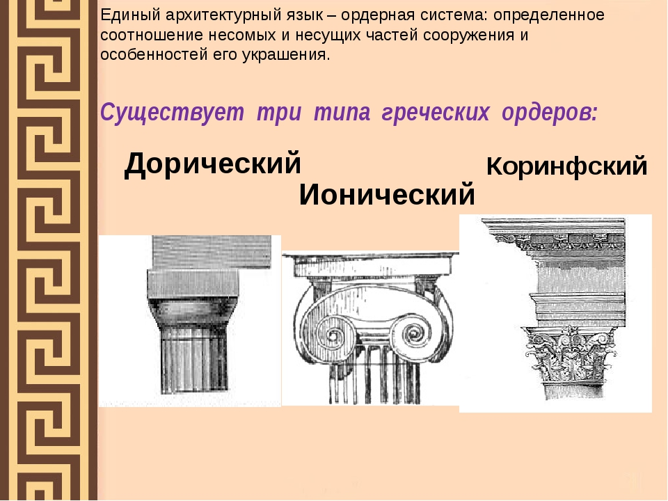 Единый архитектурный язык – ордерная система: определенное соотношение несомы...