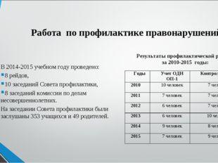 Работа по профилактике правонарушений В 2014-2015 учебном году проведено: 8