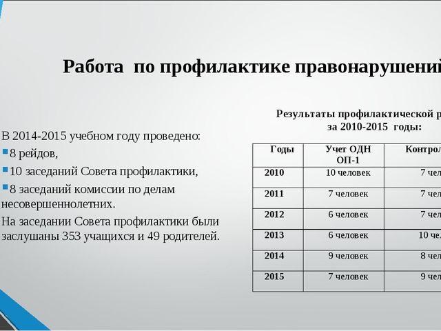 Работа по профилактике правонарушений В 2014-2015 учебном году проведено: 8...