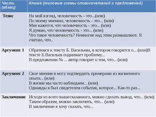 Часть (абзац) Клише (типовые схемы словосочетаний и предложений) Тезис На мо