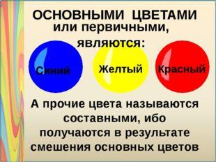 Красный Желтый Синий ОСНОВНЫМИ ЦВЕТАМИ А прочие цвета называются составными,