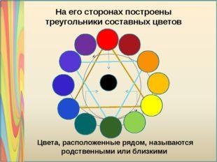 На его сторонах построены треугольники составных цветов Цвета, расположенные