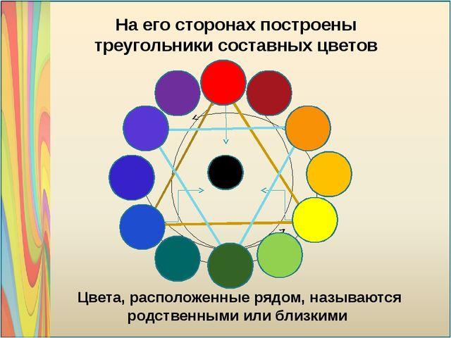 На его сторонах построены треугольники составных цветов Цвета, расположенные...