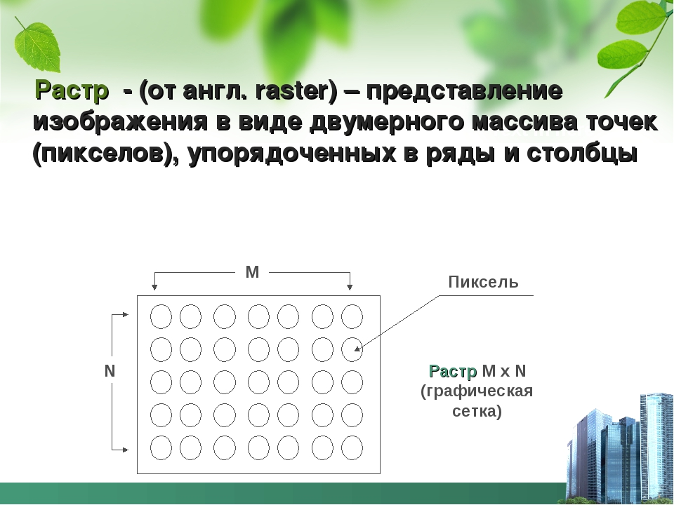 Text in here Text in here Растр - (от англ. raster) – представление изображен...