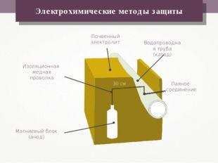 Электрохимические методы защиты Изоляционная медная проволка Магниевый блок (